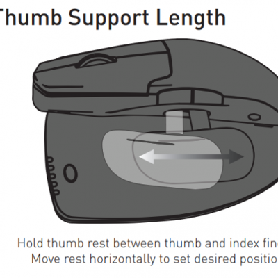 Unimouse_Thumb_Support